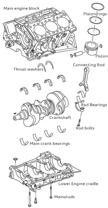 Nissan GTR engine diagram